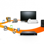 AirPlay & DLNA Streamer for Android – Streambels Beta Testing