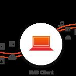Tuxera to Showcase the Latest Smart Home Technology at Computex 2015