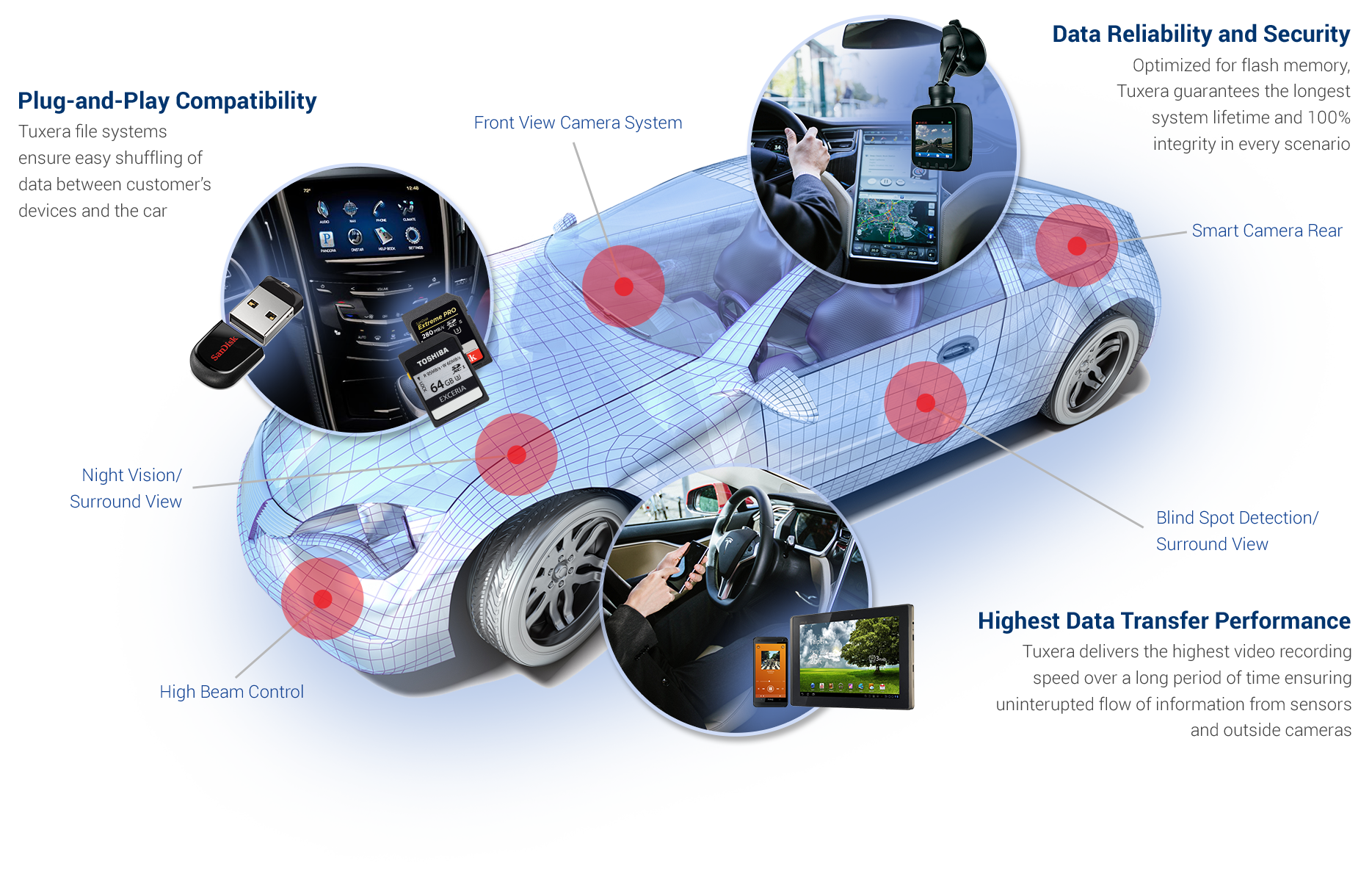 remote control mini car with Flash Friendly Solutions Powering Connected Cars on 182009531930 moreover Flash Friendly Solutions Powering Connected Cars additionally E 20  20life 20RM 20Mini3 likewise N4 as well 10558091.