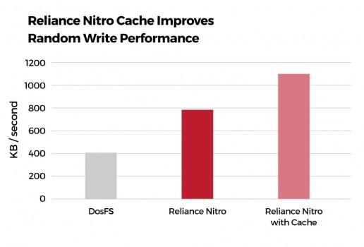 Tuxera Reliance Nitro cache