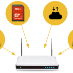 Tuxera Collaborates with Qualcomm Atheros for High-Performance File Sharing Over the Network